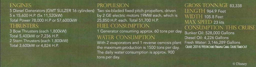 Disney Wonder Engine Propulsion System Fuel Consumption Info