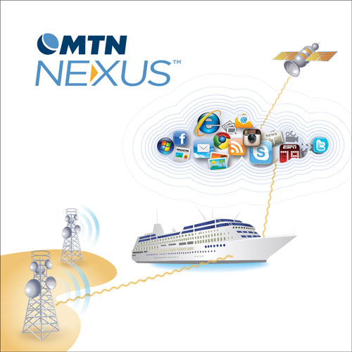 MTN Nexus Logo