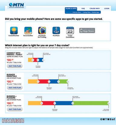 MTN Nexus WiFi Packages