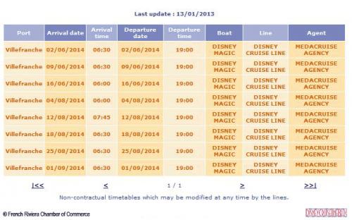 Villefranche Port Schedule Magic 2014