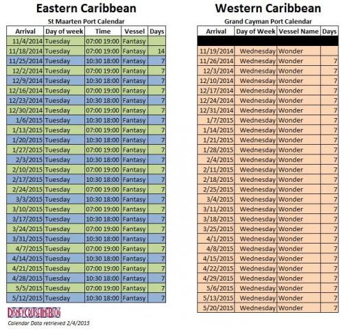 Caribbean Eastern & Western Fantasy & Wonder 2014-2015