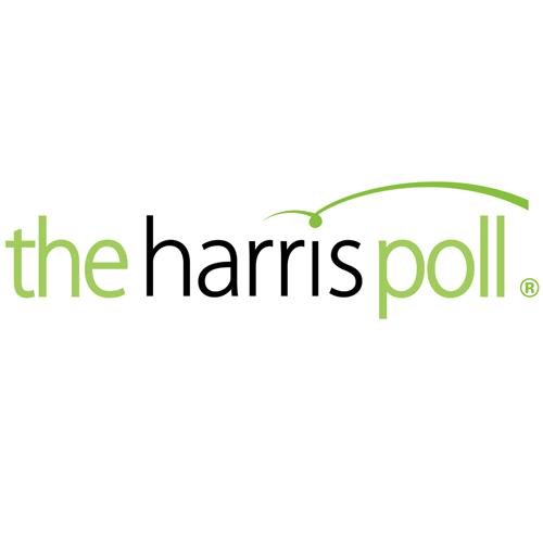 The Harris Poll Logo