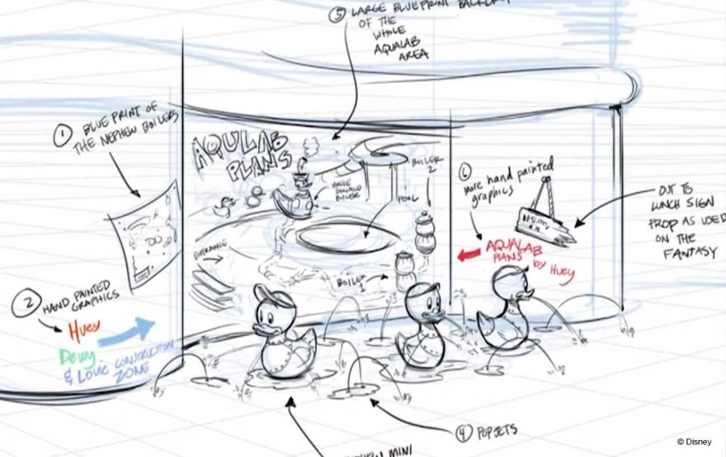 Disney Magic Refurb AquaLab Nephews Splash Zone Blueprints