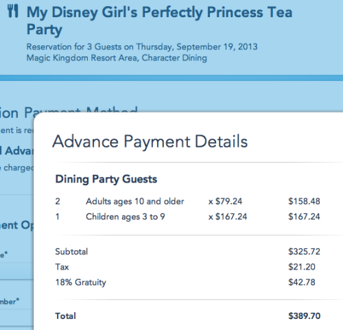 WDW Perfectly Princess Tea Party July 2013 Pricing
