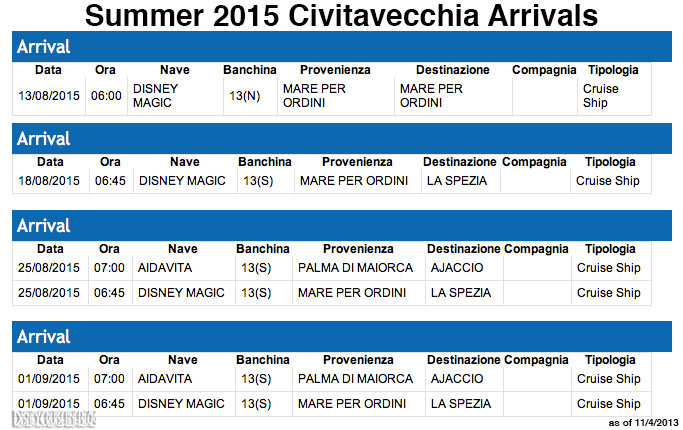 Civitavecchia Disney Magic 2015 Arrivals