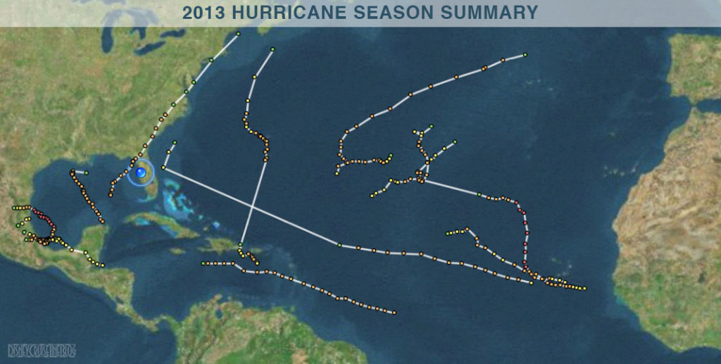 Hurricane Season 2013 Summary Tracks