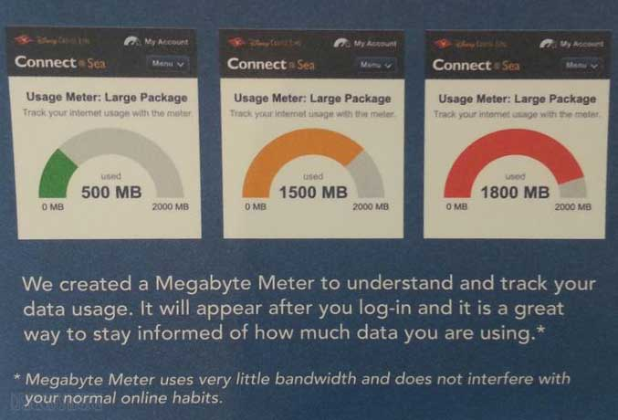 DCL Connect At Sea Data Plans Magic Feb 2014 Usage Meter