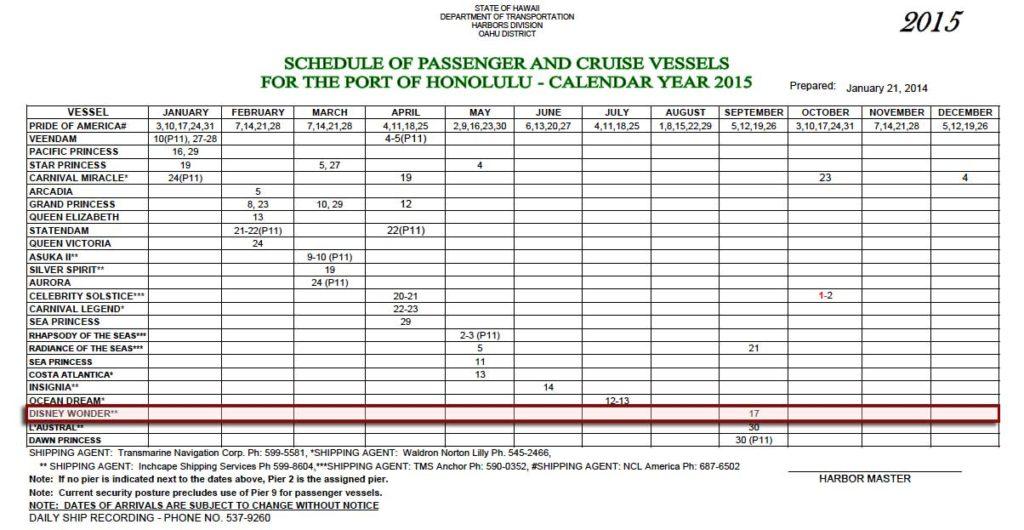 Hawaii Honolulu Port Calendar 2015 Wonder