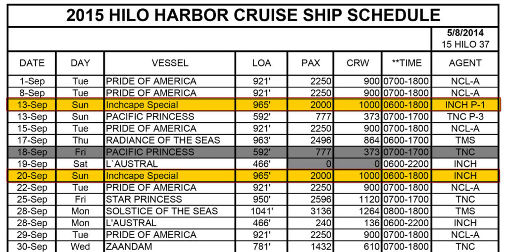 DCL Wonder Hilo Sept 2015 Port Schedule Inchcape Special
