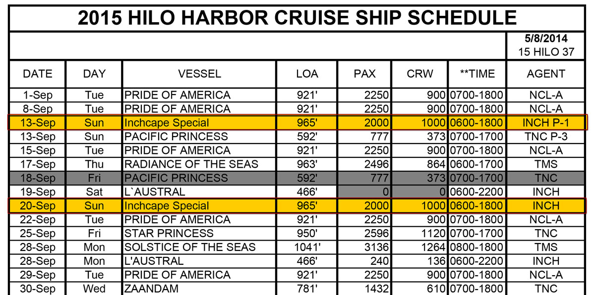 Clarity On The Potential Disney Wonder Hawaiian Sailings In - Cruise ship schedule for grand cayman