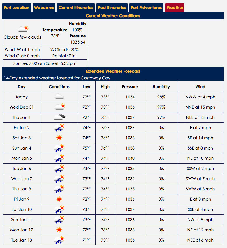 DCLBlog Itinerary Feature Port Castaway Cay Weather