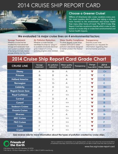 FOE Cruise Ship Report Card 2014