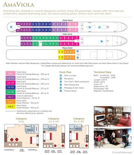 AmaWaterways AmaViola Deck Plan