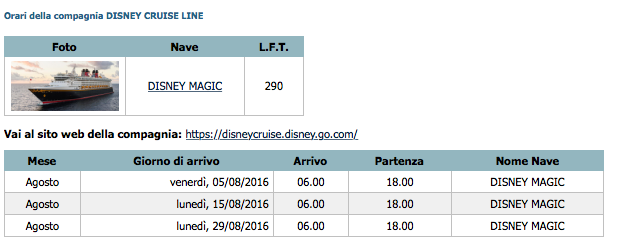 Disney Magic 2016 Port Calls Salerno Italy