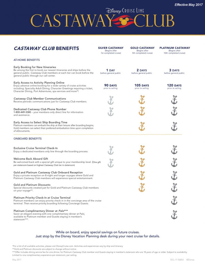 Castaway Club Benefits May 2017 Full
