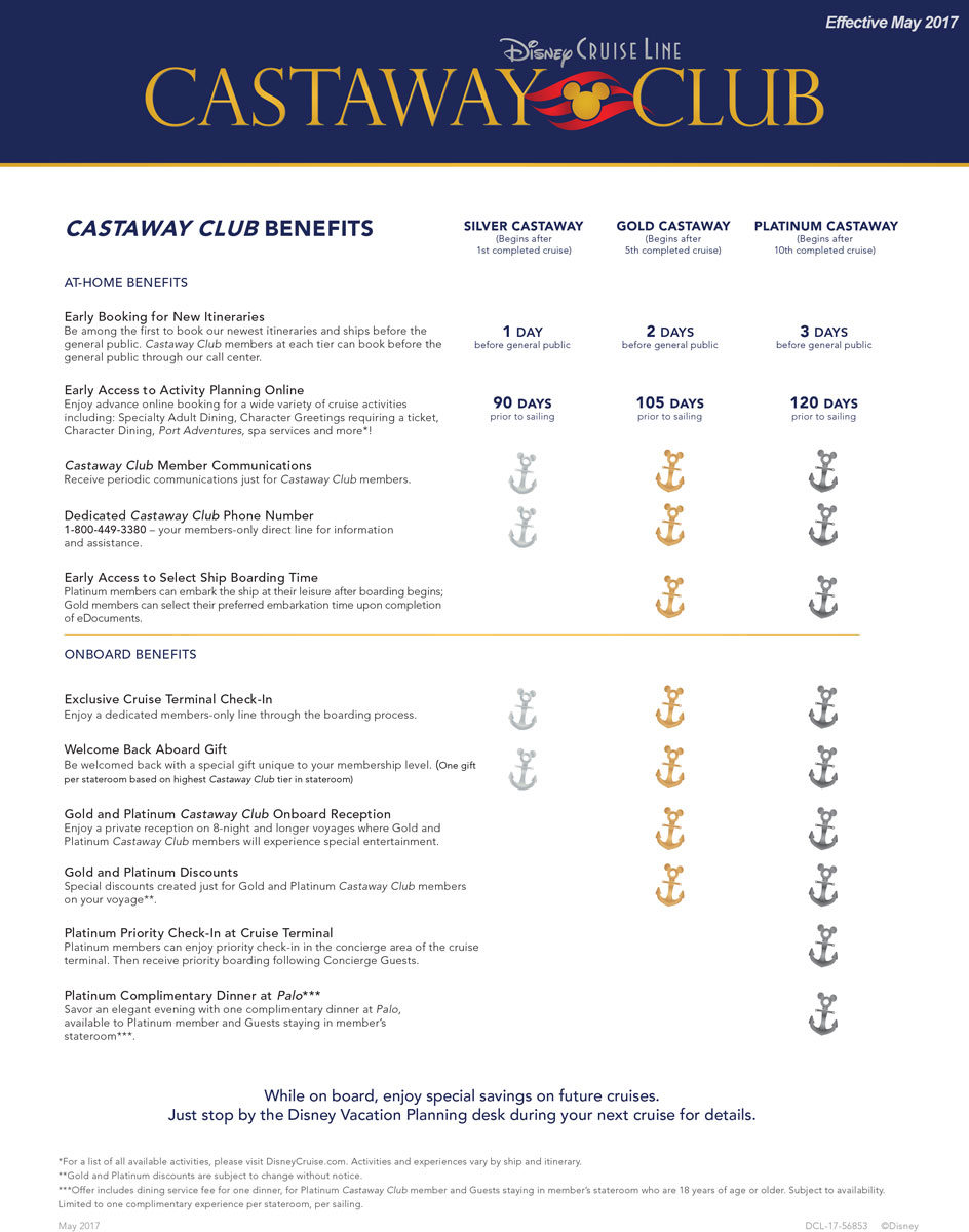 Dcl Reveals Updated Castaway Club Benefits Effective May 2017 The Disney Cruise Line Blog