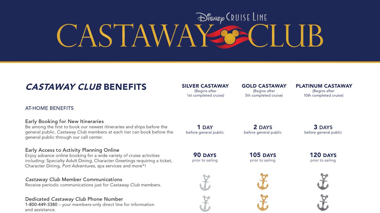 Castaway Club Benefits May 2017