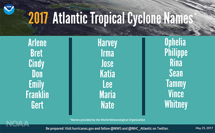 NOAA 2017 Atlantic Hurricane Storm Names