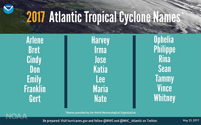 NOAA 2017 Atlantic Hurricane Storm Names