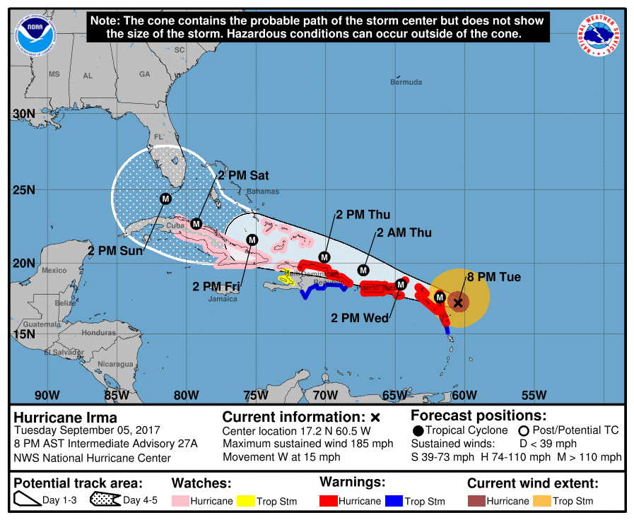 Hurricane Irma NHC 20170905 8PM 5 Day Cone