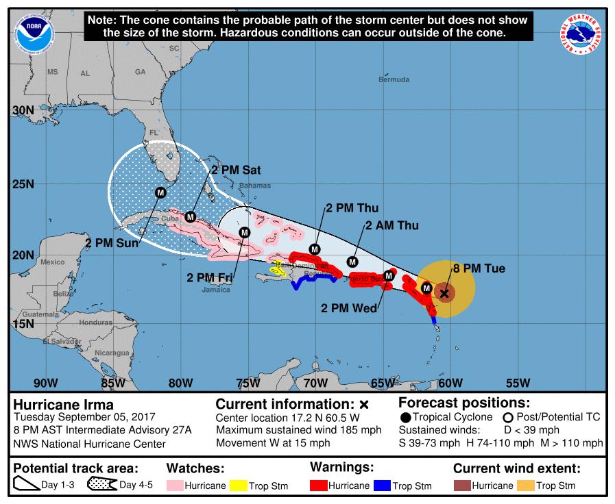 Hurricane Irma NHC 20170905 8PM 5 Day Cone