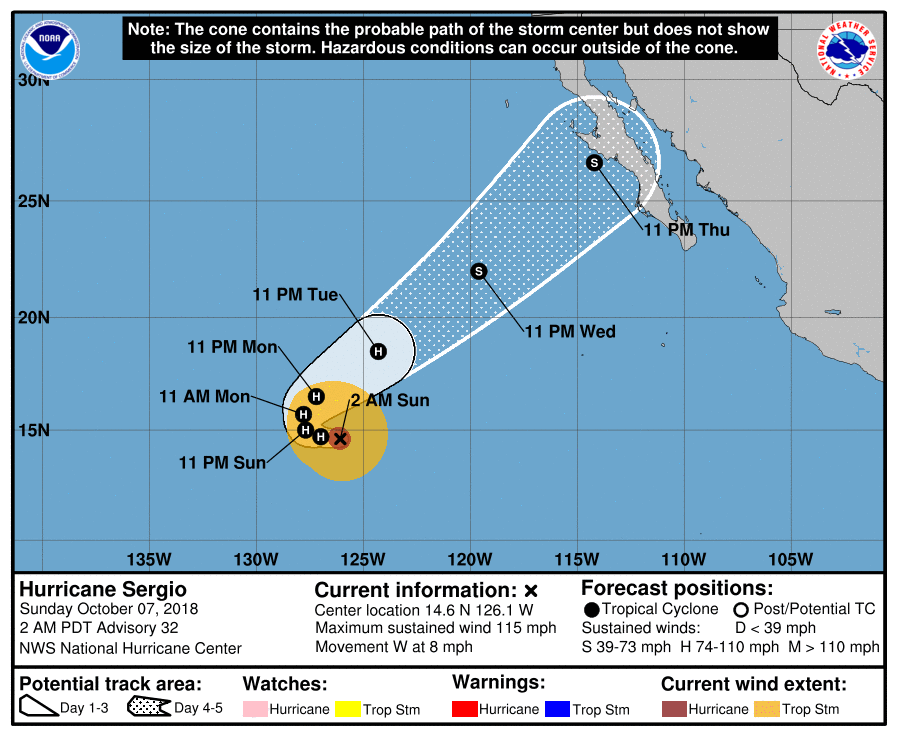 NHC Hurricane Sergio 5 Day 20181007