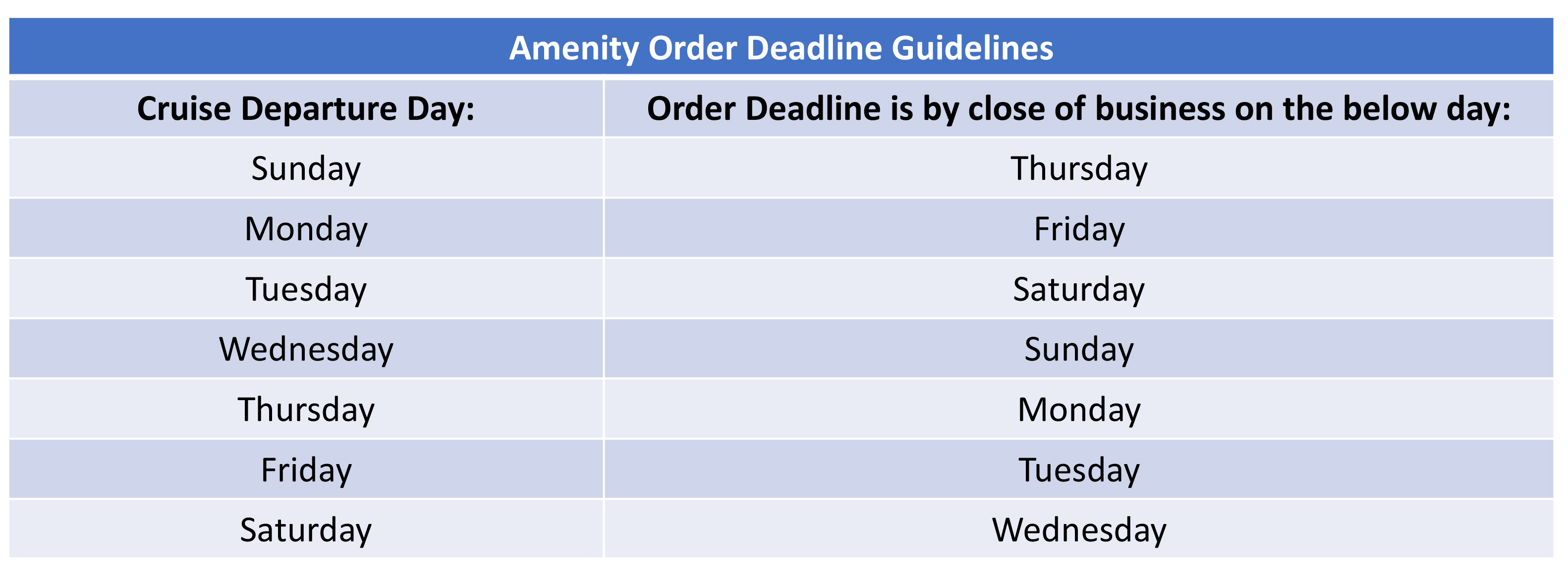 DCL Amenity Order Grid