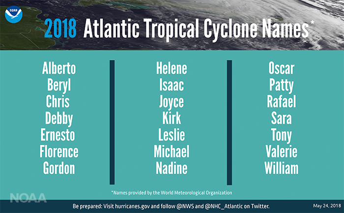 NOAA 2018 Atlantic Hurricane Storm Names