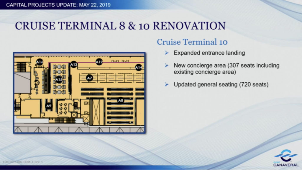 PC DCL CT8 CT10 Captial Update May 2019 11