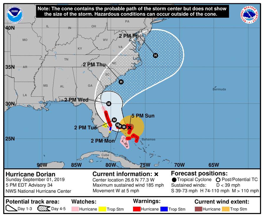 NHC Hurricane Dorian 20190901 5pm