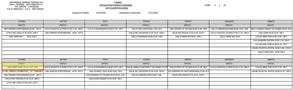Magic Piraeus Port Schedule Summer 2021 1