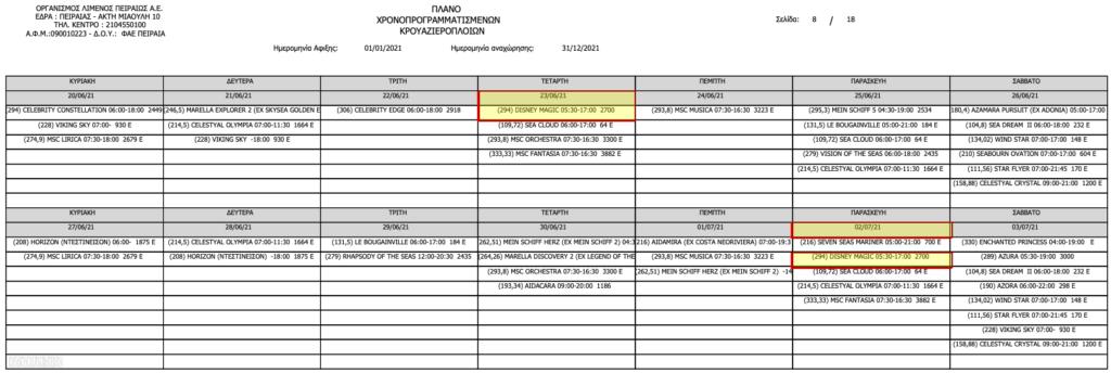 Magic Piraeus Port Schedule Summer 2021 2