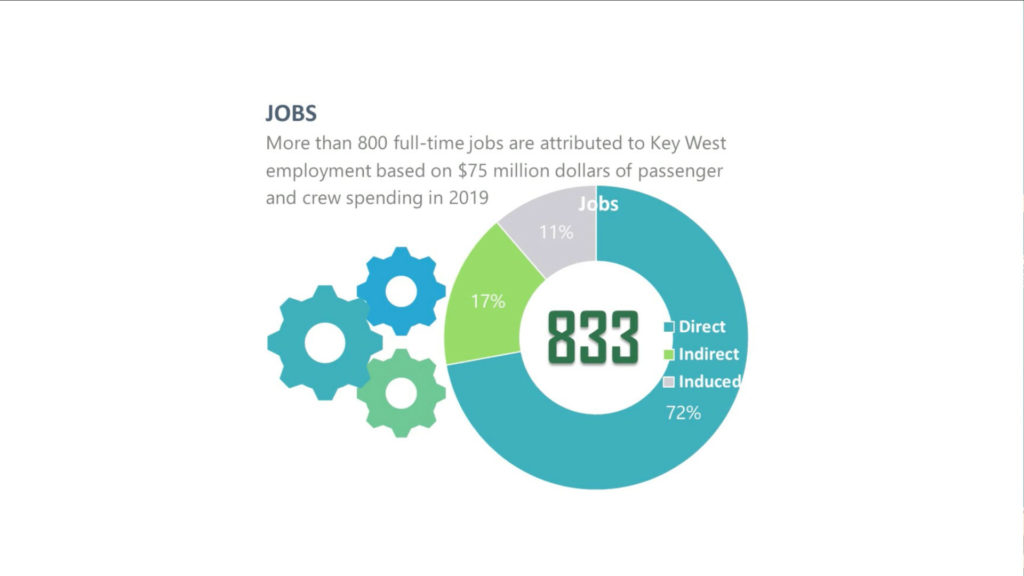 KWCoC Cruise Jobs 20200624