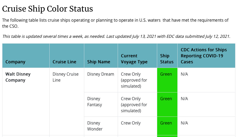 CDC Color Code Status DCL 20210713