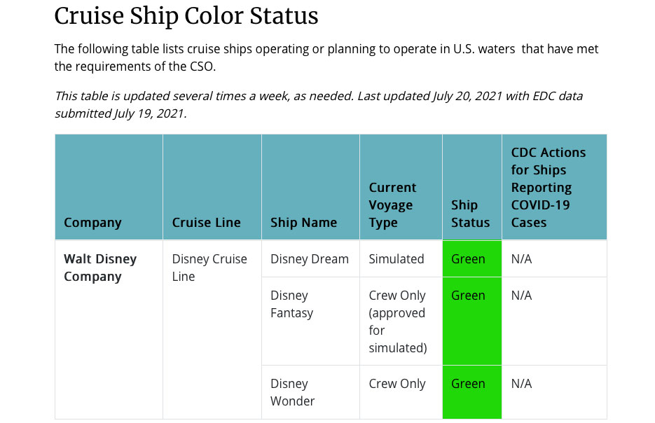 CDC Color Code Status DCL 20210720